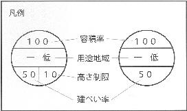 用途図凡例2
