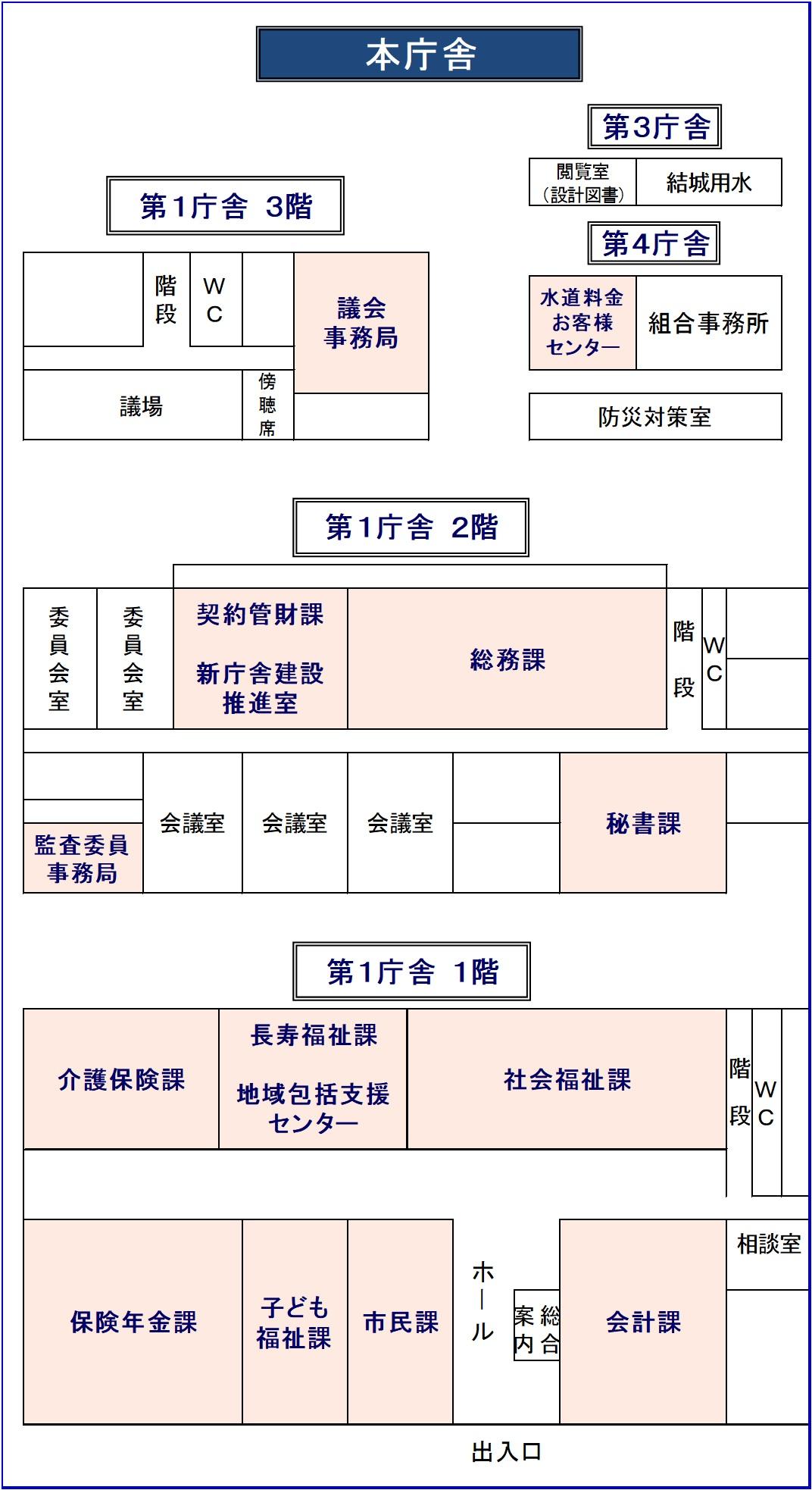 本庁舎配置図