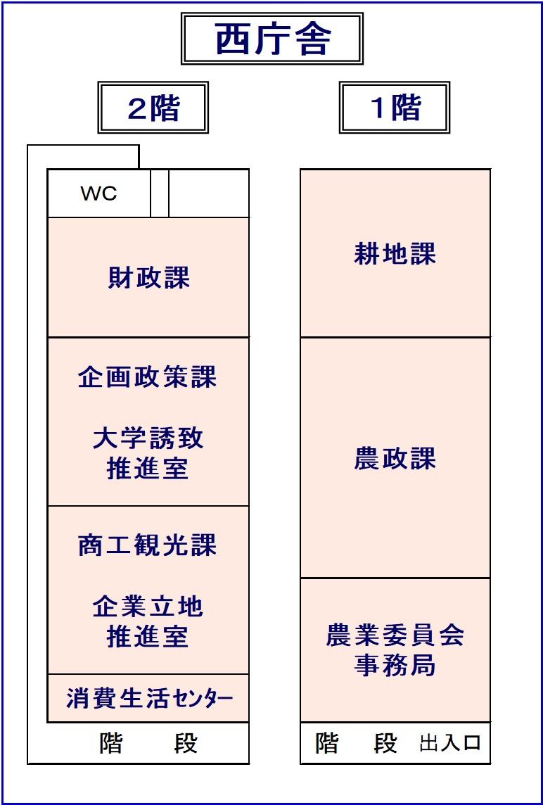 西庁舎配置図