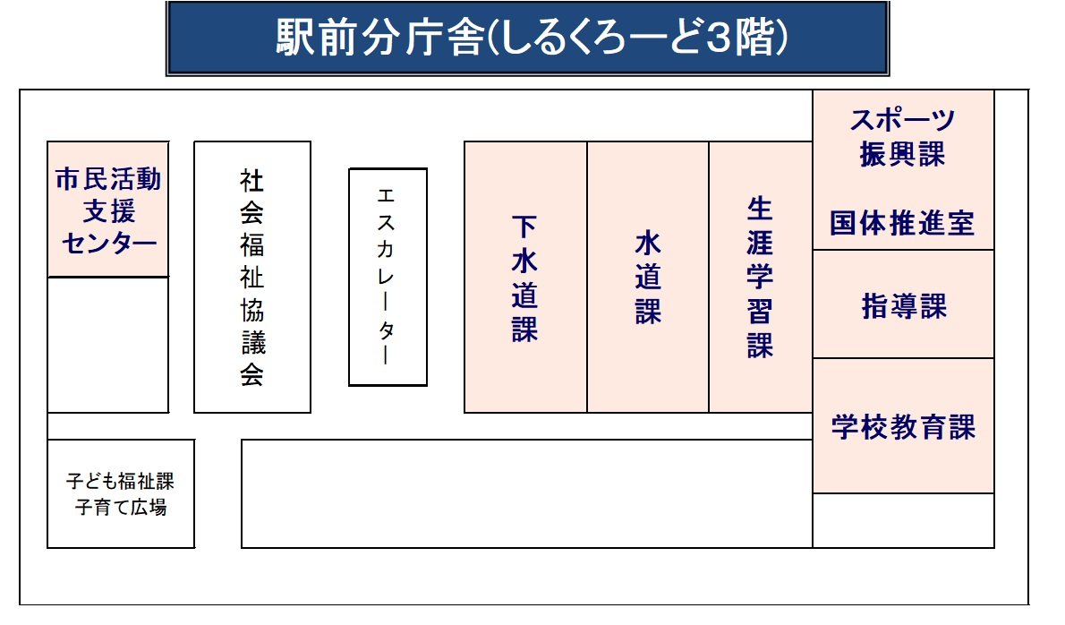 駅前分庁舎配置図