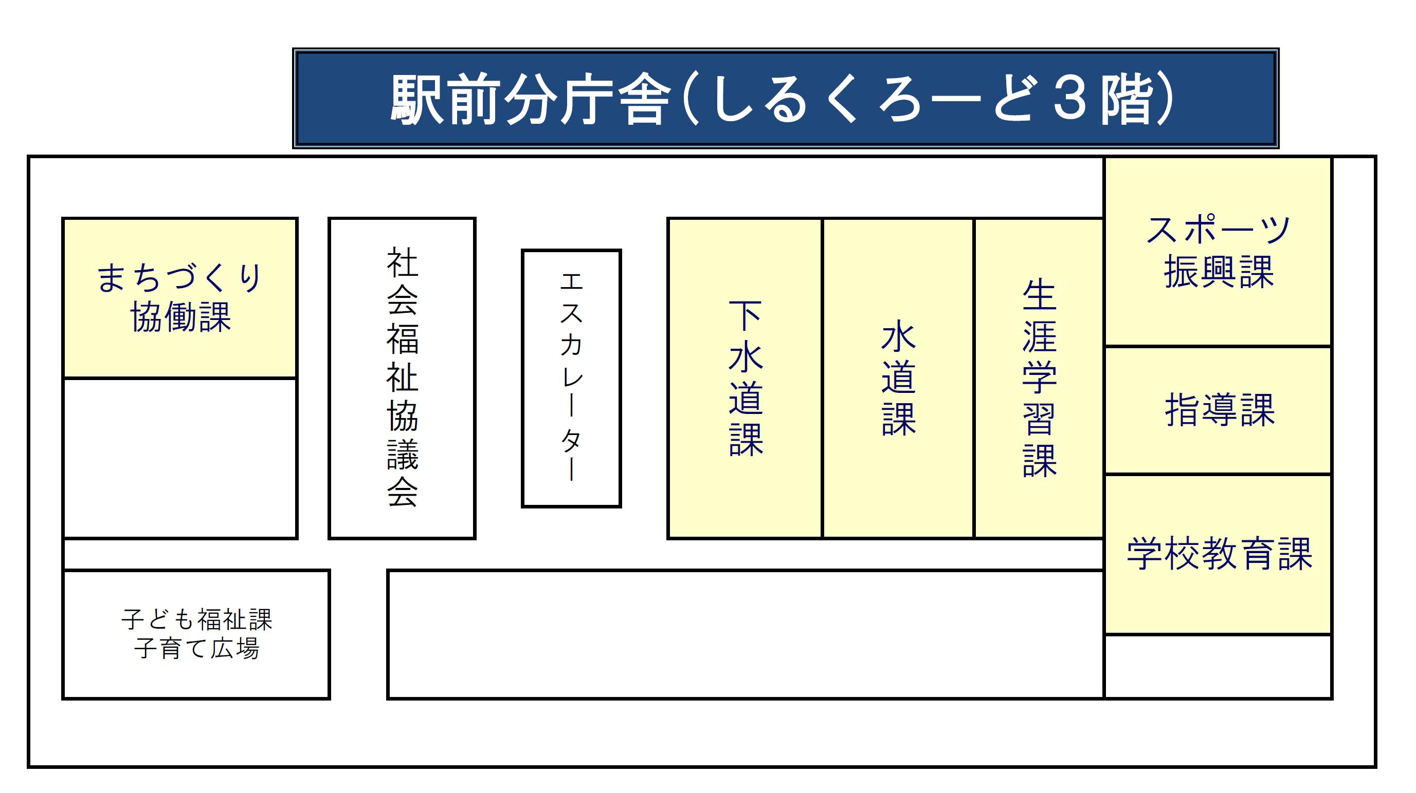 駅前分庁舎配置図(R2.4.1)