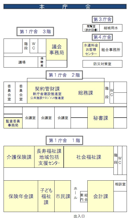 第1庁舎配置図