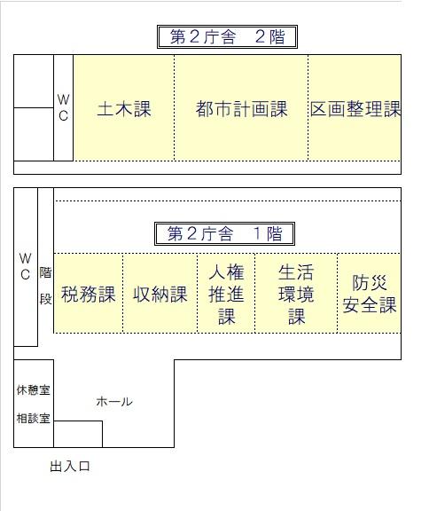 第2庁舎配置図