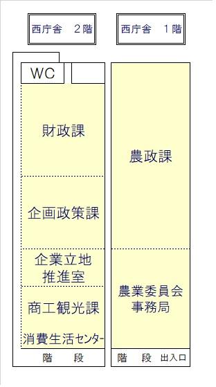 西庁舎配置図(R2.4.1)