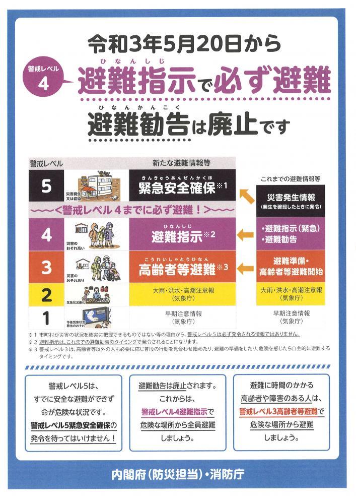 令和3年5月20日から避難指示で必ず避難